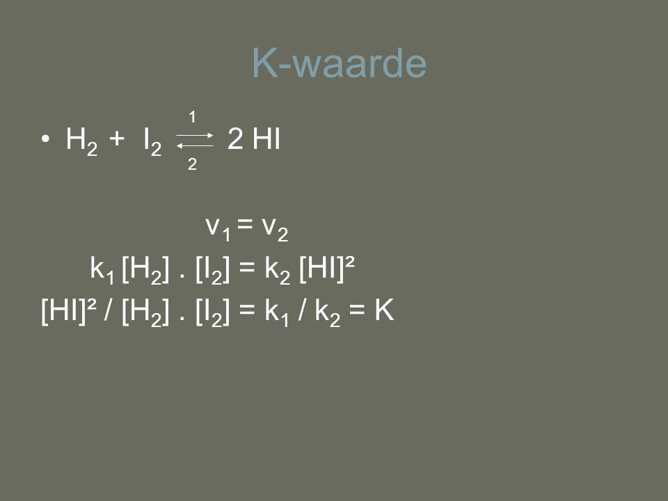 K-waarde H2 + I2 2 HI v1 = v2 k1 [H2] . [I2] = k2 [HI]²